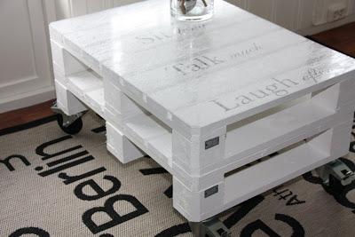 Costruire Tavoli Con Pallet : Tavolini con bancali. interesting tavolo fai da te pallet with