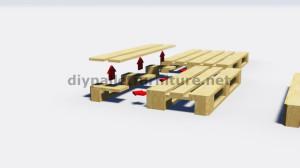 Istruzioni passo passo su come fare un tavolo con 3 pallet 3