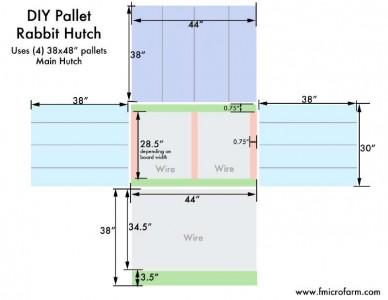 Construire un clapier avec des palettes2