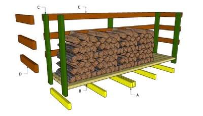 Costruire un capannone di pallet  per il legno