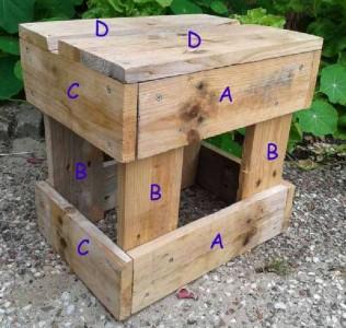 Le istruzioni per costruire uno sgabello con pallet1