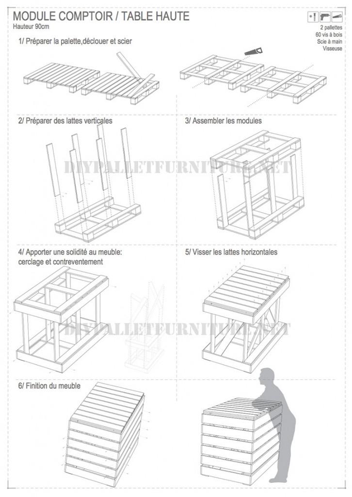 I piani per costruire un contatore pallet modulare 3