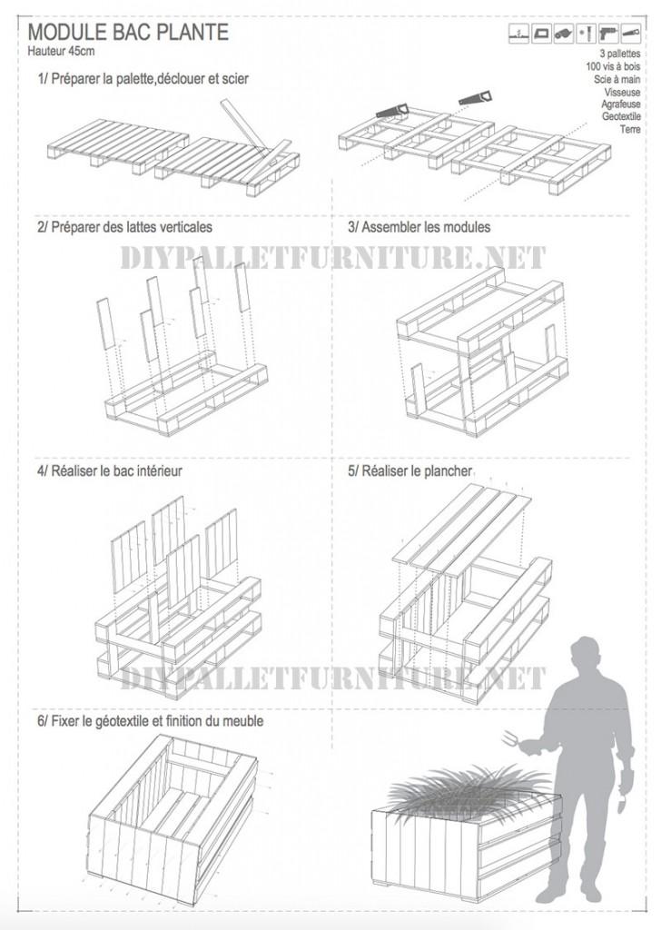 I piani per costruire una fioriere pallet modulare 2